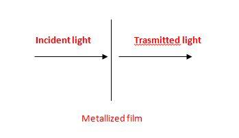 metallization3 - نحوه متالایز کردن فیلم bopp : فرآیند متالیزاسیون
